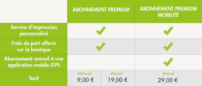 fonctionnalités abonnements Premium et Premium Mobilité IGNrando'